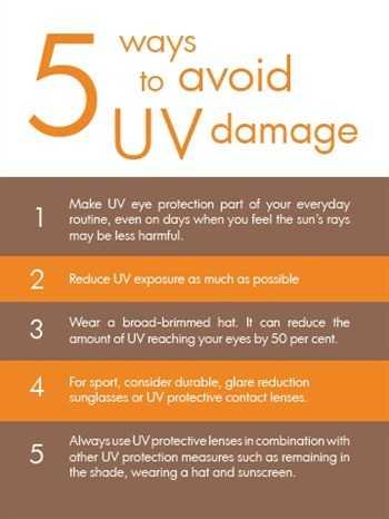 UV damage